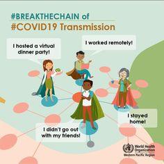 COVID-19 World Health Organization, Shake Hands, Touching You, Vulnerability, My World, No Worries, Westerns, Sick, Infographic