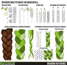 Cómo dibujar trenzas / how to draw braids # Braids drawing reference Braiding Tutorial Reference by CGCookie on DeviantArt Drawing Techniques, Drawing Tutorials, Drawing Tips, Art Tutorials, Drawing Sketches, Cool Drawings, Braid Drawing, Drawing Faces, Drawing Ideas