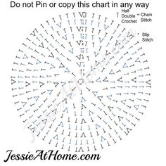 Stitchopedia flat circles in single half double and double stitchopedia half double crochet flat circle chart ccuart Image collections