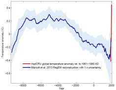 "Temperature chart for the last years  SEP 16 2013 For the first time, researchers have put together all the climate data they have (from ice cores, coral, sediment drilling) into one chart that shows the ""global temperature reconstruction for the Disruptive Innovation, Innovation Strategy, Information Visualization, Data Visualization, Temperature Chart, All About Water, Classroom Images, Greenhouse Effect"