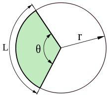 Sector circular - Wikipedia, la enciclopedia libre