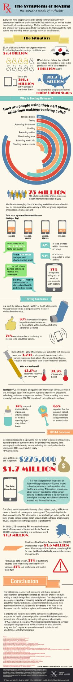 The Symptoms of Texting - the growing reach of #mHealth