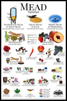 Mead Varieties Poster by Groennfell Meadery. My brew pub will definitely have to serve Viking Blood. And probably make mead brewed with sugar pine syrup as well. Brew Pub, Beer Brewing, Home Brewing, Mead Wine, Mead Beer, Honey Mead, Do It Yourself Videos, How To Make Mead, Viking Food