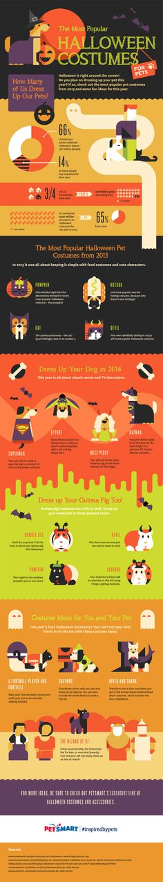 Popular Halloween Costumes for Pets [by PetSmart -- via Tipsographic.com] #pets #petscostumes #halloween  #tipsographic