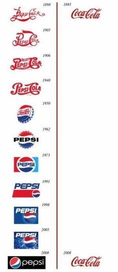 PEPSI | Coca Cola