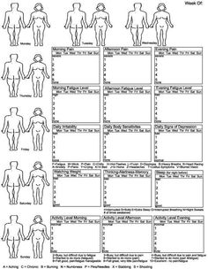 Body Pain Indicator Chart Printable Medical Form, free to