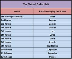 natural-zodiac-belt-image