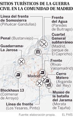 Turismo de la Guerra Civil | Madrid | EL PAÍS