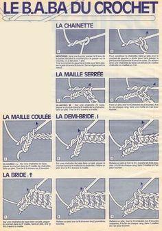 Image du Blog fr.pickture.com/blogs/citronelle
