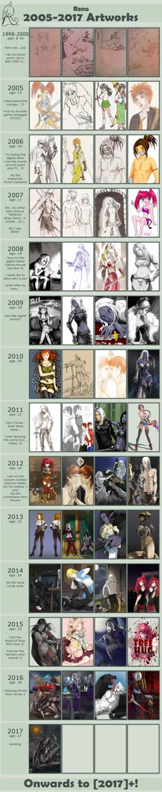 Year Meme 1998-2017 by Reno-Viol.deviantart.com on @DeviantArt