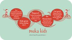 This is how muka kids works