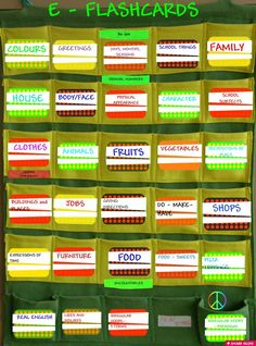 The machine goes on: VOCABULARY CHALLENGE: 5 WAYS TO STORE WORDS