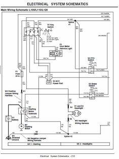 john deere l wiring harness john image wiring john deere l110 wiring harness john home wiring diagrams on john deere l110 wiring harness