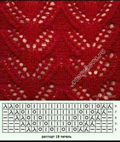 Gráfico em trico