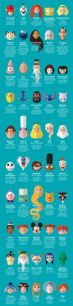 50 Inspiring Life Quotes from famous childhood characters.