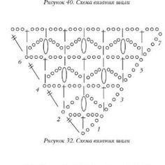 Foto tirada do pinterest  #crochetersofinstagram #crochetlove #crochetcushion #crochetflower #crochetaddict #yarn #yarnaddict #knitting ##knit #grannysquare #handcraft #handmade #hobbylobby  #ganchillo #häkeln #virka #uncinetto #örgü # #instacrochet  #crochetatolyesi #hobi #elişi #elemeği #crochetblanket #crocheting #örgümüseviyorum#knitwear #crocheted #crochet by artesemimosdathaina