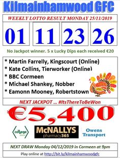 Support the fundraising efforts of Kilmainhamwood GFC, Kilmainhamwood Kells, Meath. Lotto Draw, News 25, Kate Collins, Jackpot Winners, Number Drawing, Text Messages, Fundraising, Bbc, Texts