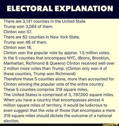 ELECTORAL EXPLANATION There are counties in the United State Trump won of them. Clinton won There are 62 counties in New York State. Trump won 46 of them. Clinton won Clinton won the popular vote by approx. million votes. In the 5 c Political Topics, Political Quotes, Political Cartoons, 2016 Election, Cultura General, Trump Wins, Conservative Politics, Truth Hurts, Cool Stuff
