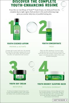 Drops of Youth Regime Body Shop Online, Body Shop At Home, The Body Shop Logo, Body Shop Body Butter, Body Shop Skincare, Body Shop Tea Tree, Healthy Skin Tips, Makeup Is Life, Cosmetic Design