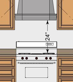 The Thirty-One Kitchen Design Rules, Illustrated- Rule 18 Illustration. - Home Decor Kitchen Redo, Kitchen Layout, Kitchen Dining, Kitchen Cabinets, Kitchen Ideas, Kitchen Planning, Space Kitchen, Granite Kitchen, Eames Design