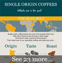 Single origin coffee is more popular than ever before.  Adams + Russell Coffee Roasters, are renowned for an amazing selection of 24 different choices of single origin coffee beans or pre-ground beans. Easily compare coffee's from around the world using our compare and select chart below. If you're looking to supply your business with our Continue reading