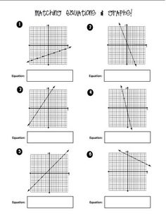 Linear Equations And Their Graphs Worksheet Worksheets For School ...