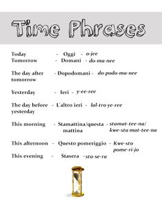 Time phrases in Italian from http://nativeitalian.tumblr.com