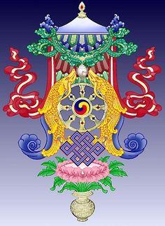 Les huit symboles du bonheur sont constitués par l'ombrelle (ou parasol), les poissons d'or, le calice de diamant (ou vase de richesse), le lotus, la coquille d'escargot s'enroulant vers la droite (la conque dextrogyre), le noeud infini (le glorieux noeud sans fin), l'étendard (la bannière de victoire) et la roue.
