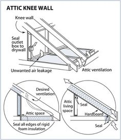 1000 Images About Insulate And Weatherize On Pinterest
