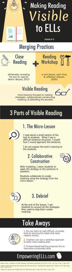 Making Reading Visible to ELLs