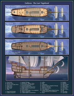 http://www.cartographersguild.com/attachments/finished-maps/49340d1351175708-midgard-call-cthulhu-maps-illustrations-kobold-press-galleon-last-vagabond.jpg