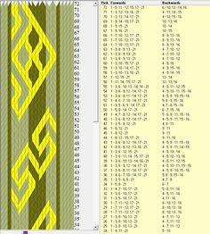 Hallstatt . Repite dibujo cada 72 movimientos (2da parte.)