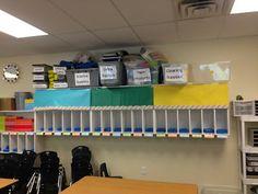 cubbies with hooks underneath Classroom Cubbies, School Classroom, Classroom Organization, Classroom Ideas, Classroom Setting, Back To School, Kindergarten, Teacher, Hooks