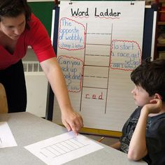 This activity for students in grades 1-3 can be used for assessment in addition to instruction in spelling and word study. The activity takes only 10 minutes and can be given to the whole class, but each student's worksheet can be used to assess their knowledge of letter-sound correspondences and letter patterns. This task can easily be adapted for ELLs by using visual and verbal clues and can be modified based on word complexity or targeted spelling pattern.