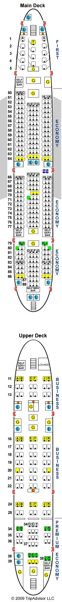Qantas A380  by Seat Guru . 71D and 70E are the best seats onboard a QF A380 plane.