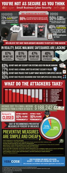 Small Business Cyber Security - #SMB often assume they are safe from cyber attacks because they are too small to be of interest to hackers. Many small businesses also mistakenly assume they have taken adequate measures to protect themselves. This #infographic highlights the risks faced by SMBs from hackers as well as gives a few tips to help safeguard against attacks.