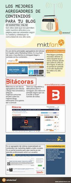 Los mejores agregadores de contenidos para tu blog de marketing.