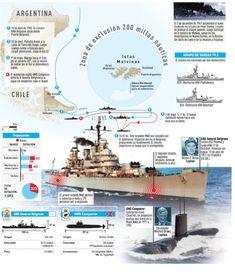 Anuncios Falklands War, Military Art, Cold War, Map, History, School, Ships, Military History, Hardware