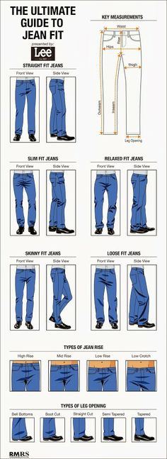 The ultimate reference guide to fitting men's #jeans