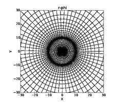 figs_same_r_focus_sph_grid_1_r-ph.png (504×432)