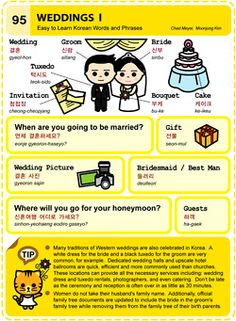 95 Learn Korean Hangul Weddings I