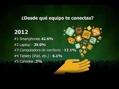 Resumen: Estudio Redes Sociales Puerto Rico 2012 - IAB #infografia