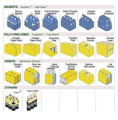 様々なマルチパック - レンゴー・リバーウッド・パッケージング株式会社