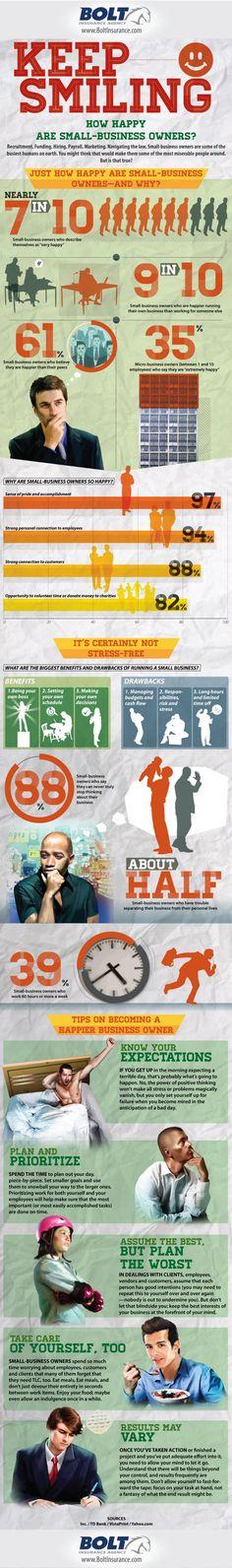 ¿Son felices los pequeños empresarios? #infografia #infographic #entrepreneurship