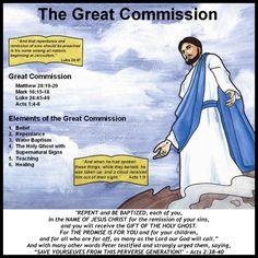 oneness pentecostal baptism in jesus name
