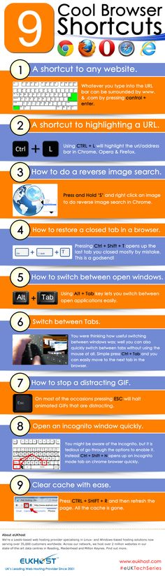 While most of us who regularly use web browsers know most of the shortcuts and work-arounds that save time, there are still lot of tricks which the majority of the people are unaware of. This infographic from eUKHost looks at 9 of them.