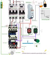 Esquemas eléctricos: Comando eléctrico automático para bomba de agua