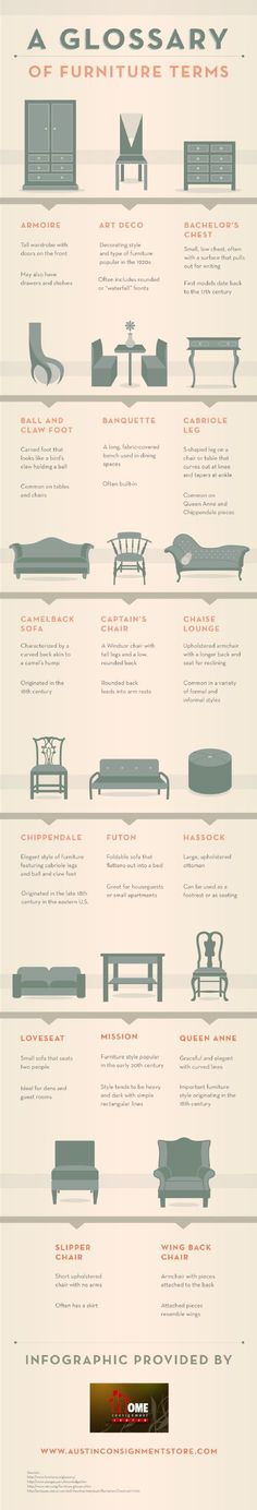 15 Interior Design Charts To Help You Feel Like A Professional Decorator