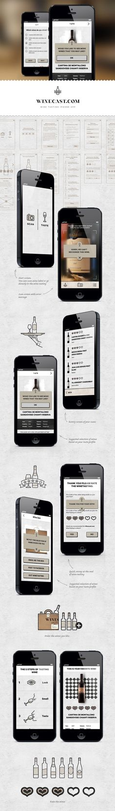 Winetasting iPhone app for Winecast.com by Denis Olenik, via Behance *** Scanning wines and wine tasting iPhone app for Winecast.com (Netherlands). Done: UX and UI design.