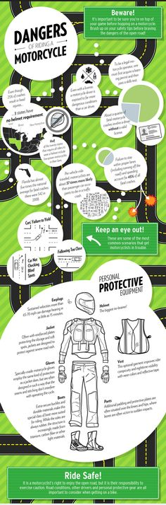 Infographic depicting statistics and safety tips for preventing motorcycle accid… Infographic depicting statistics and safety tips for preventing motorcycle accident Motorcycle Tips, Motorcycle License, Riding Gear, Safety Tips, My Ride, Bike Life, Car Insurance, Motorbikes, Harley Davidson